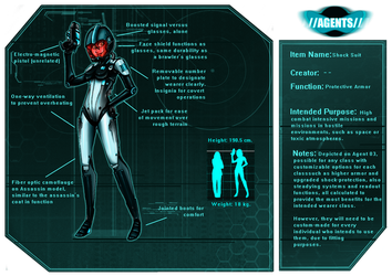 INVENTION: Shock Suit by LiWarz