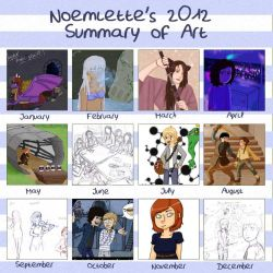 2012 Summary of art by Noemiette