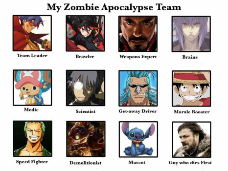 ZombieApocTeam by Carbonian