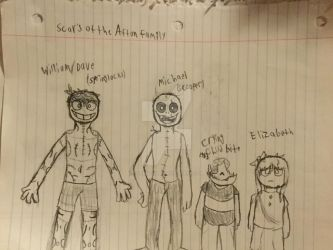 Scars of the Afton family by GFREDDY1987