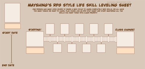 Skill level up chart meme - blank by mayshing