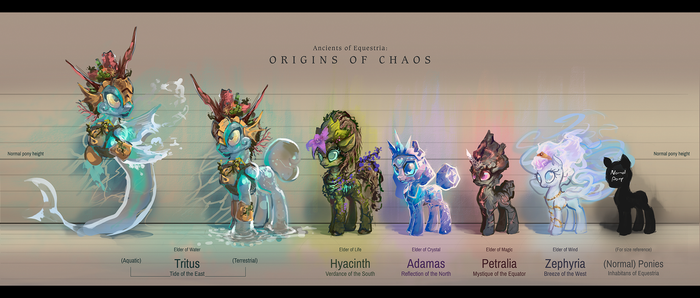 Archived Story Concept: Ancients of Equestria by Huussii