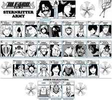 Bleach - Quincy Sternritter Army by Szofron