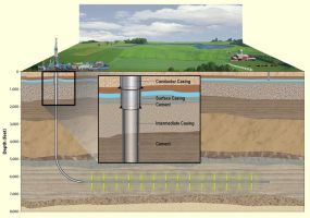 Fracking-cross-section by rizzope