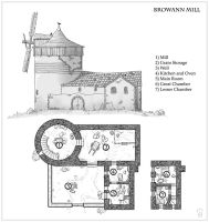 Browann Mill by Ashlerb
