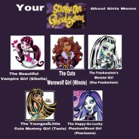 Monster High as Scooby-Doo and the Ghoul School by coralinefan4ever