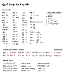 Quell script for English (version 2) by Arianod