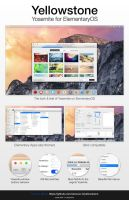 Yosemite for ElementaryOS (codename Yellowstone) by synetcon