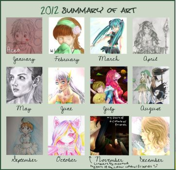 2012 summary of art by themorningelegance