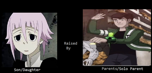 what if Crona was  raised by Ben10 by imyouknowwho