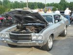 1970 Chevrolet Chevelle by Shadow55419