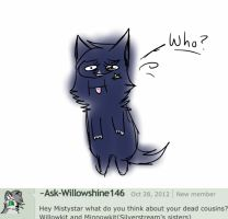 Ask me~ #Four by Ask--Mistystar