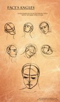 Face's angles by Mutsumipat