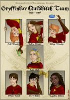 Gryffindor Quidditch Team by Harry-Potter-Spain