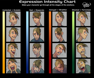 Expression intensity Chart by GalooGameLady