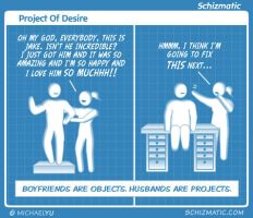 Project Of Desire by schizmatic