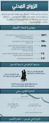 Civil Marriage in Lebanon by nicocohayek