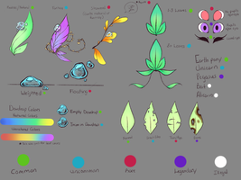 Dewlets CLOSED SPECIES Traits Guide by NebulaNovia