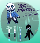 Sans from Undertale-themed custom Mocchi by Miikage