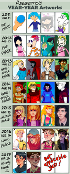 yearly improvement thing! by reezetto