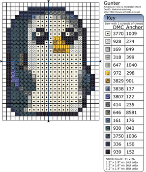 Adventure Time - Gunter by Makibird-Stitching