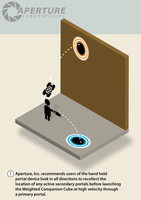 Aperture Science Safety Poster by JaffaCakeLover