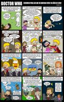 Doctor Who Resumido (3) by Fadri