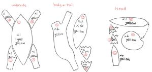 Keaton plushie pattern pieces by scilk