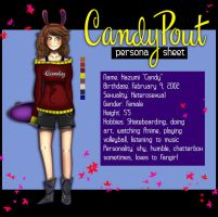 Persona Sheet- Kazumi by CandyPout