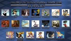 Favorite Animal Characters by Species by shinragod