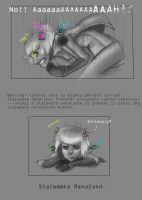 Core Transfer HUMANIZED 2 by Pyore