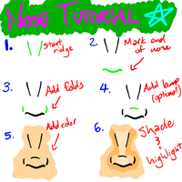 Nose Tutorial By Chrisily