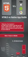 HTML and Native Apps by zamir