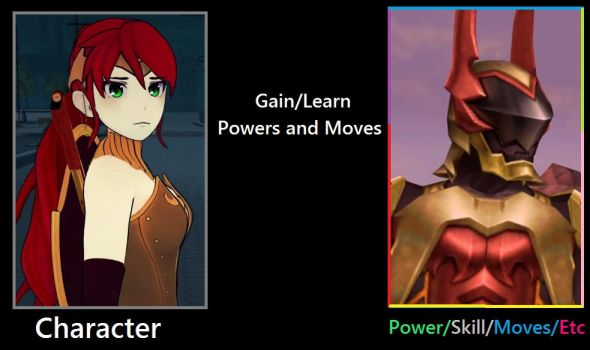 What if Pyrrha gained powers from Lingering Will by ErichGrooms3