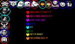 Undertale Favorite Character Meme by FlameNelson