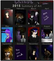 2015 Summary of Art by Purplekiller657