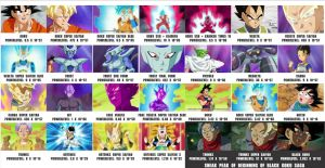 CHAMPA SAGA POWERLEVELS by brandonking2013