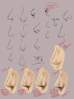 Nose tutorial SAI by Tabe-chan
