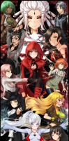 Tribute to RWBY by Jonnekip0