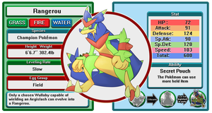 Kalos Starters Fusemon Second Stage by Velink