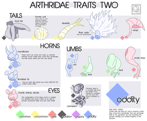 Arthridae Traits Two by XombieJunky