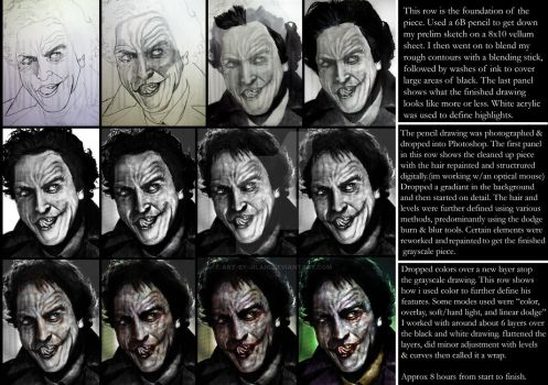 The Man Who Laughs Progression by Art-by-Jilani