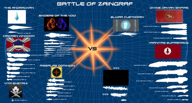 Brave Infographic by EmperorMyric