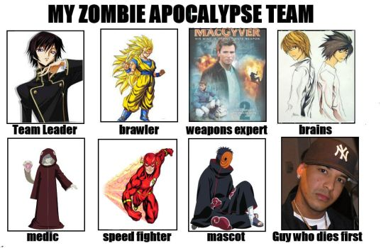 My Zombie Apocalypse Team by JimBTPXEXMachinna