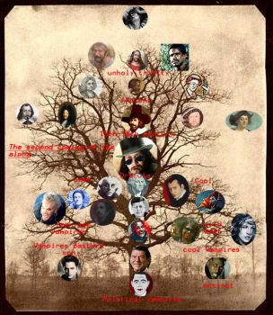 The Vampire family Tree by viewtifulHarman