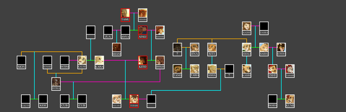 Kito's Family Tree by Tanzani