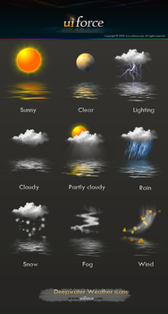 Deap Water Weather icon2 by uiforce