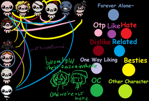 Shipping Chart by Skullbow09