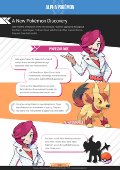 Guide to Orohn-Havai [Page 6] by zerudez