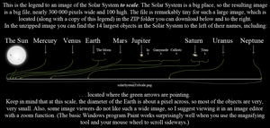 The Solar System to Scale by countschlick